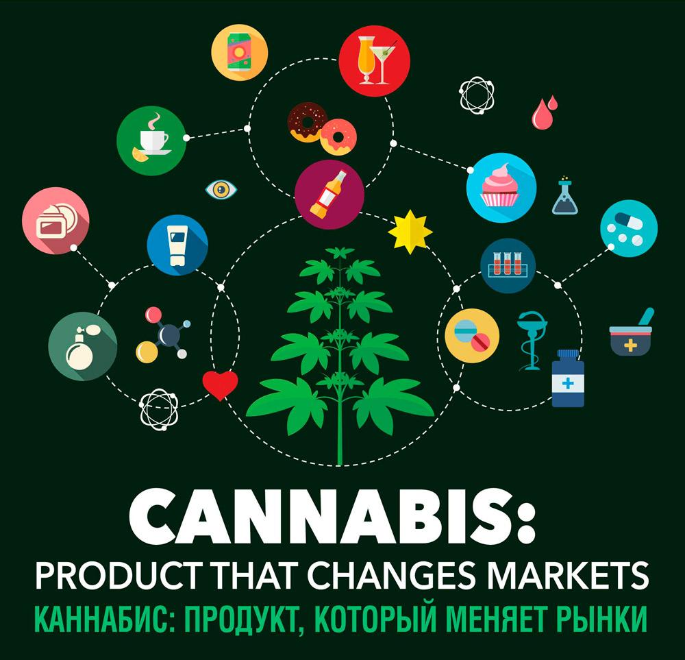 Каннабис: продукт, который меняет рынки